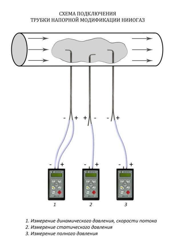 Описание: Электроконтактный манометр схема подключения Электро-контактный манометр.