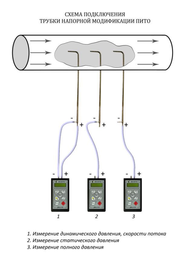 Схема подключения трубки