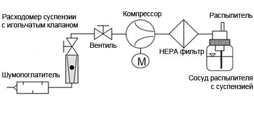 Схема-работы.jpg